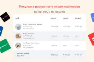 Все партнеры карты о Совкомбанка